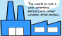 Image of a factory